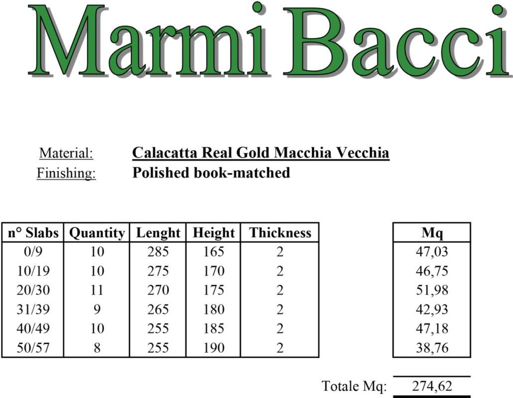 Calacatta Real Gold Macchia Vecchia